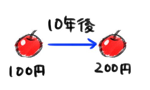 投資運用_01