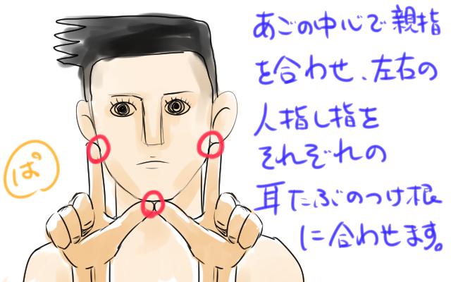 顔のゆがみの調べ方1